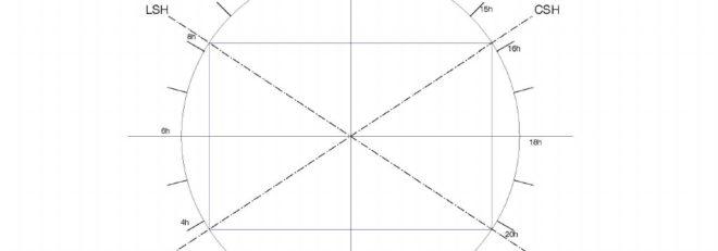 Les bases des tracés régulateurs et de la géométrie dite sacrée